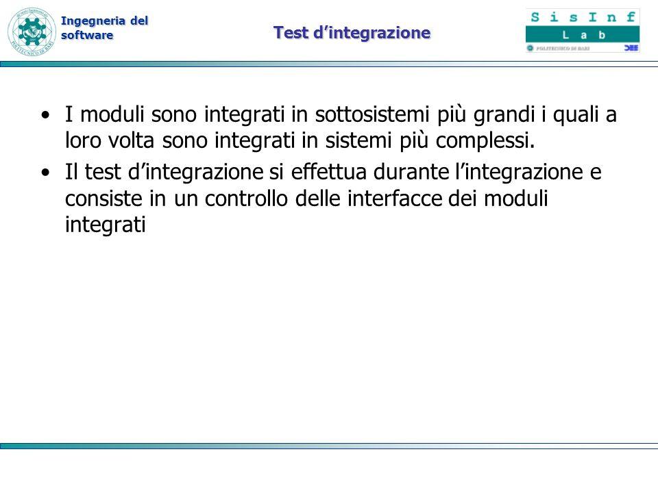 Test d'integrazione I moduli sono integrati in sottosistemi più grandi i quali a loro volta sono integrati in sistemi più complessi.