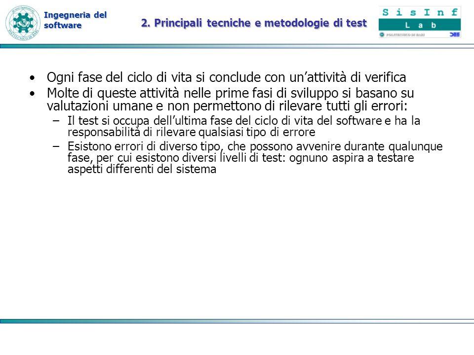 2. Principali tecniche e metodologie di test