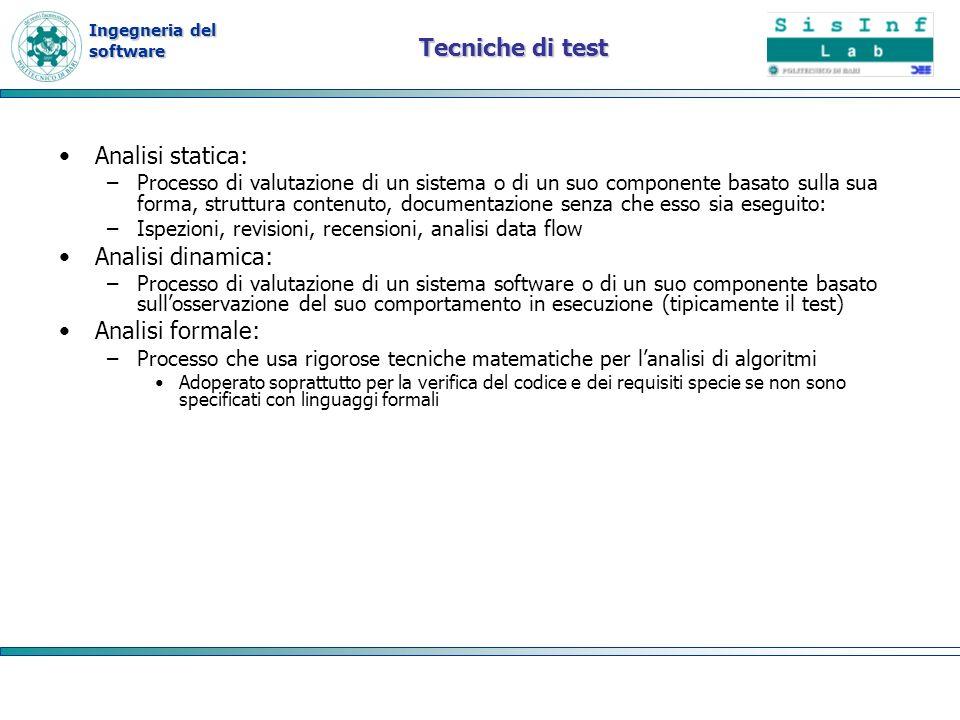 Tecniche di test Analisi statica: Analisi dinamica: Analisi formale: