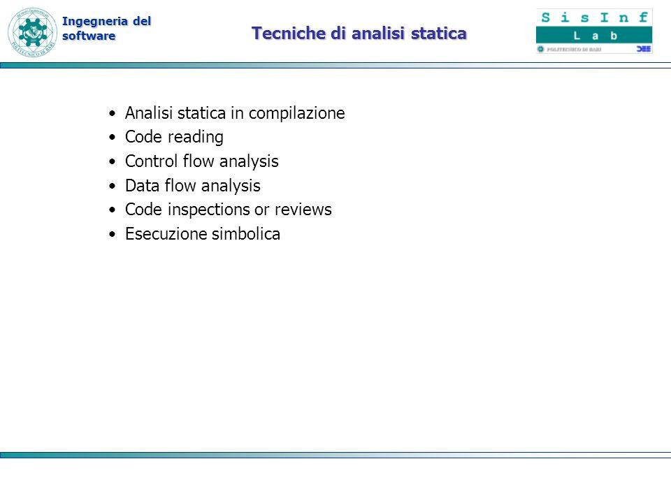 Tecniche di analisi statica