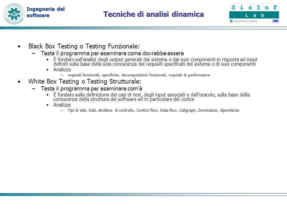 Tecniche di analisi dinamica