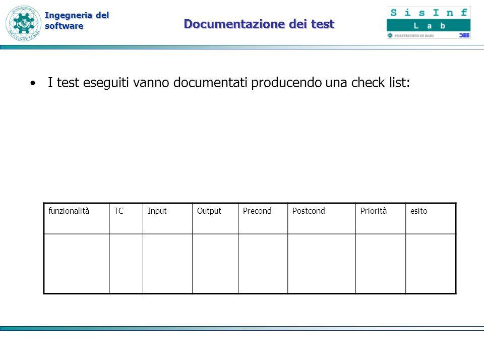 Documentazione dei test