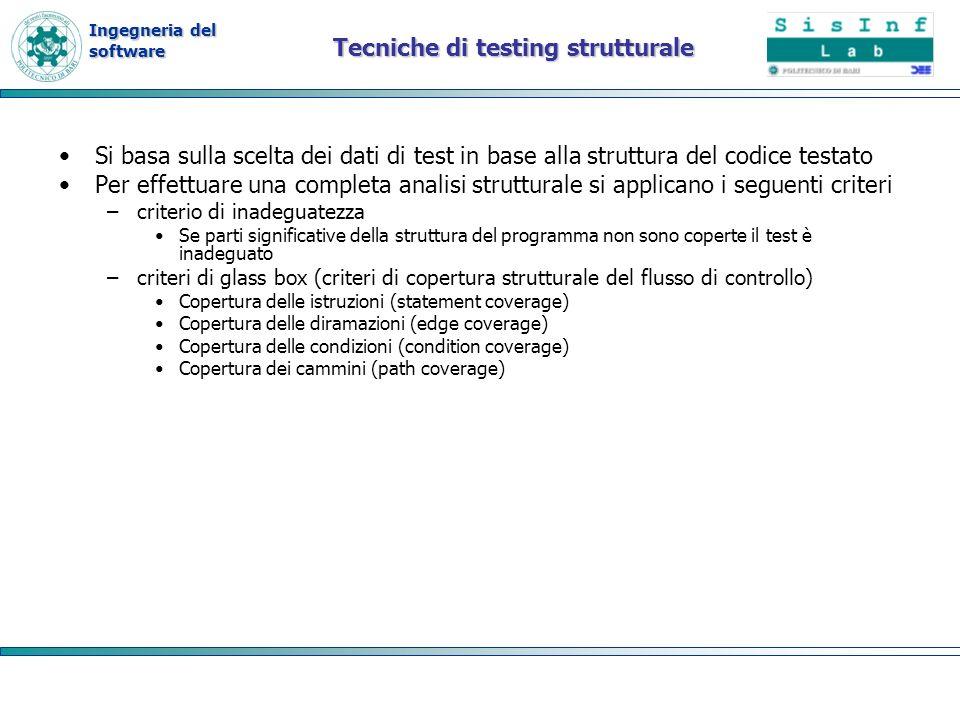 Tecniche di testing strutturale