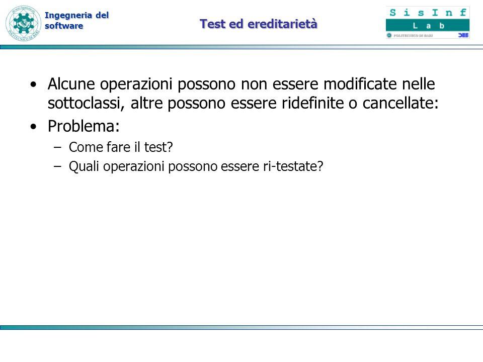Test ed ereditarietà Alcune operazioni possono non essere modificate nelle sottoclassi, altre possono essere ridefinite o cancellate: