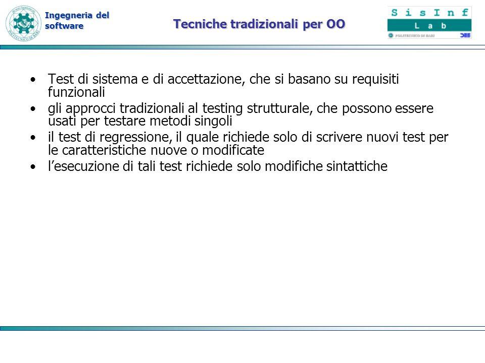 Tecniche tradizionali per OO