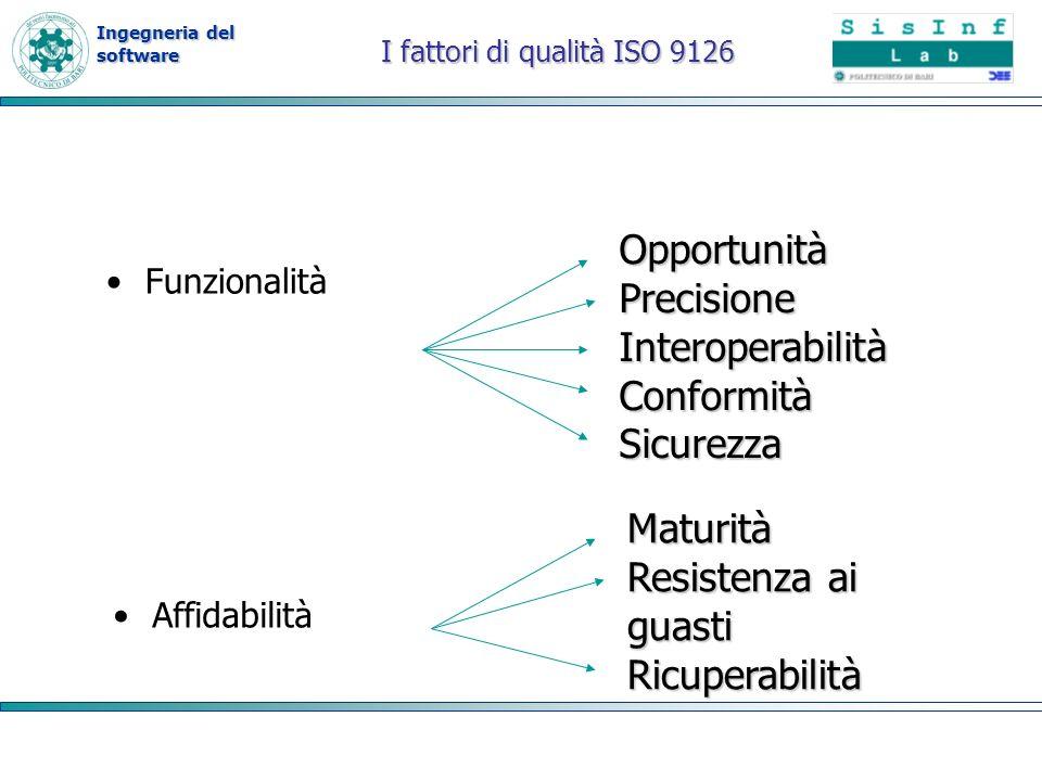 I fattori di qualità ISO 9126