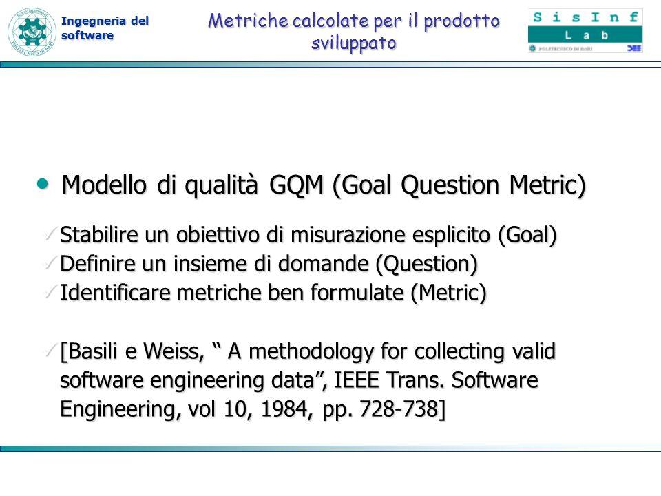 Metriche calcolate per il prodotto sviluppato