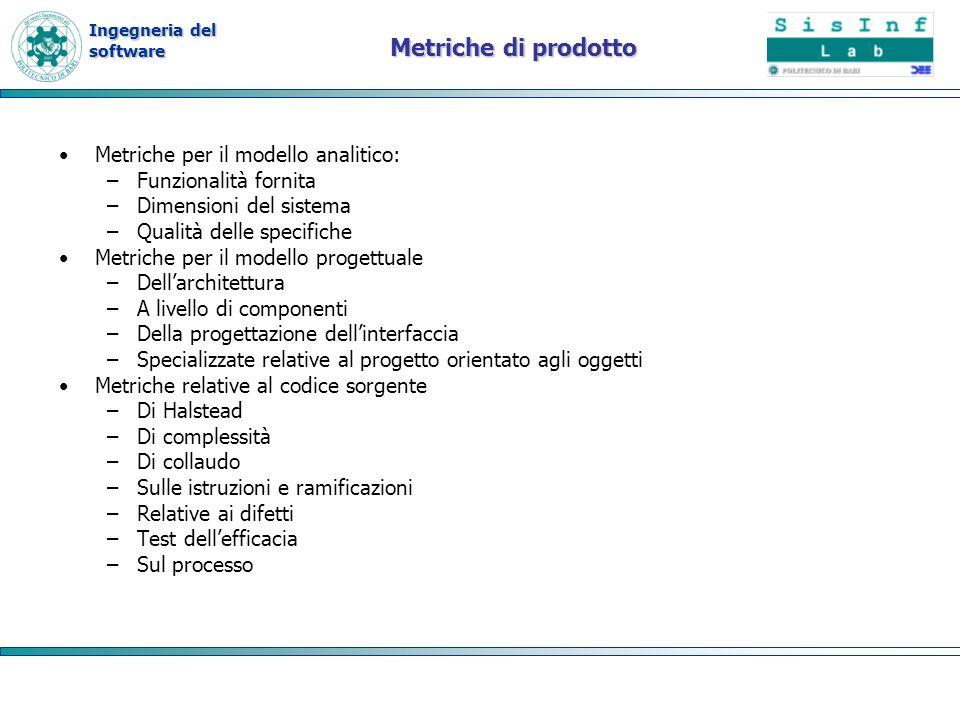 Metriche di prodotto Metriche per il modello analitico: