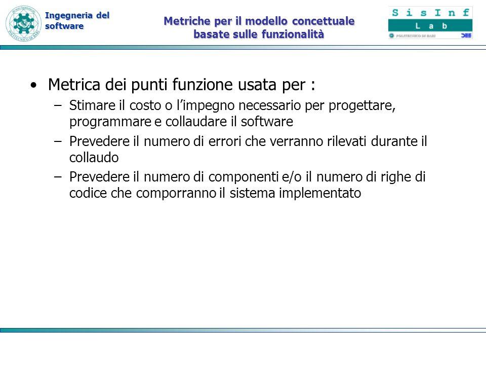 Metriche per il modello concettuale basate sulle funzionalità