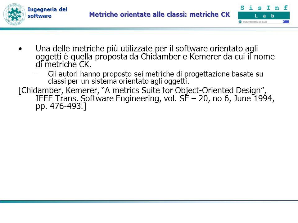 Metriche orientate alle classi: metriche CK