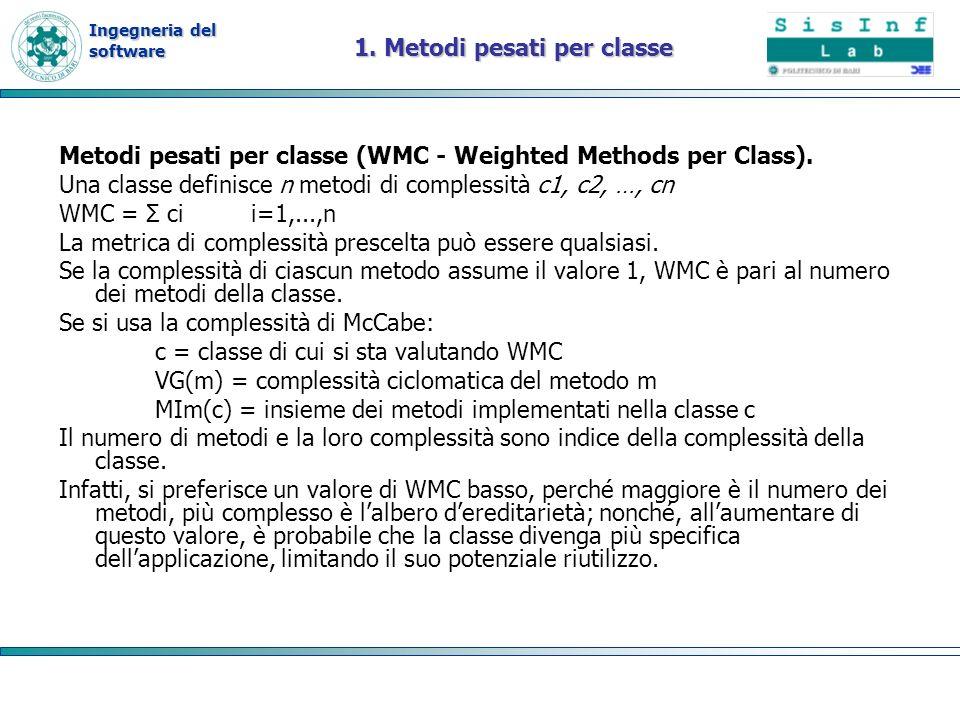 1. Metodi pesati per classe