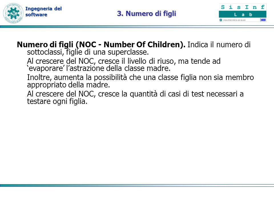 3. Numero di figli Numero di figli (NOC - Number Of Children). Indica il numero di sottoclassi, figlie di una superclasse.