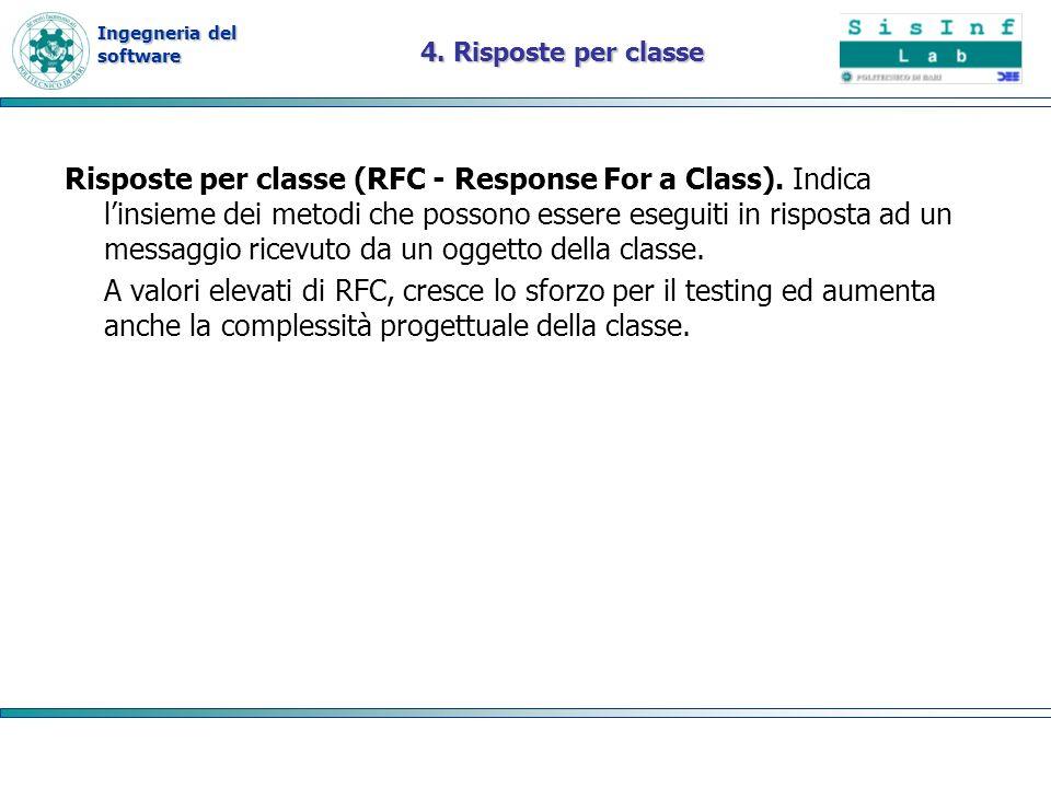 4. Risposte per classe