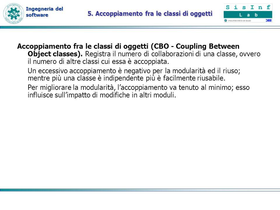 5. Accoppiamento fra le classi di oggetti