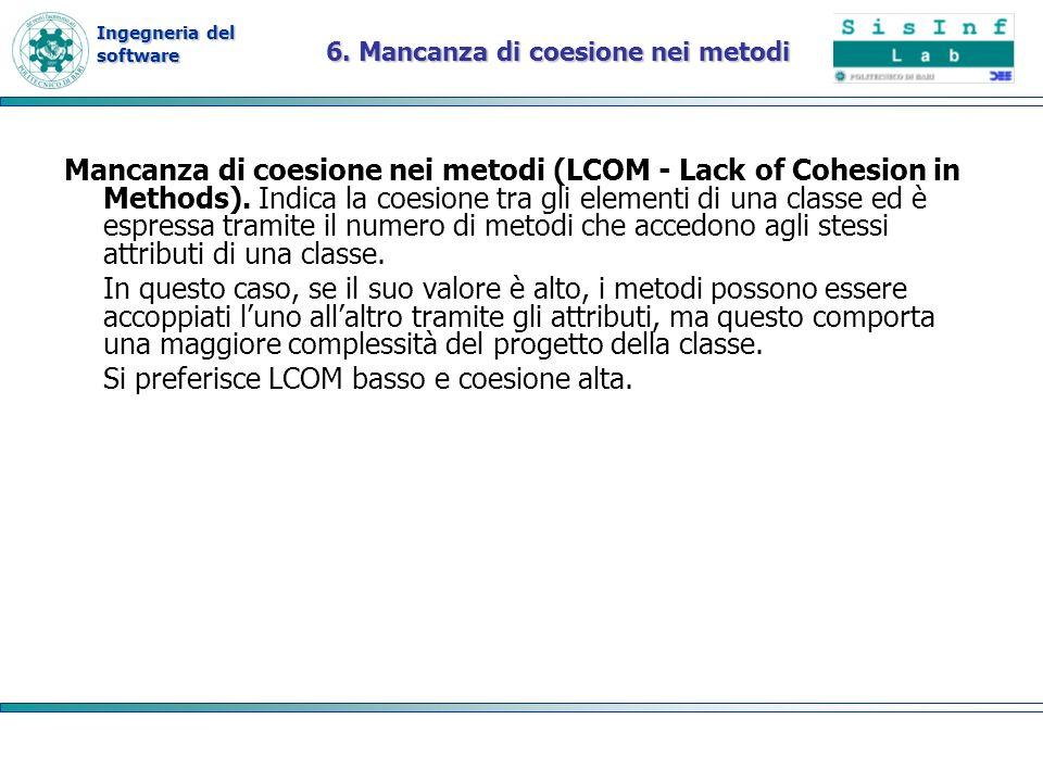 6. Mancanza di coesione nei metodi