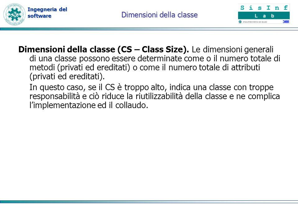 Dimensioni della classe