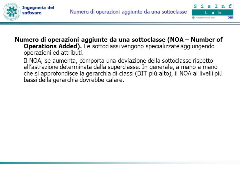 Numero di operazioni aggiunte da una sottoclasse
