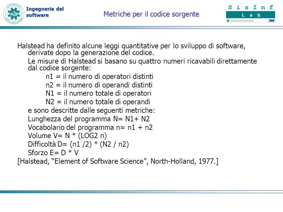 Metriche per il codice sorgente