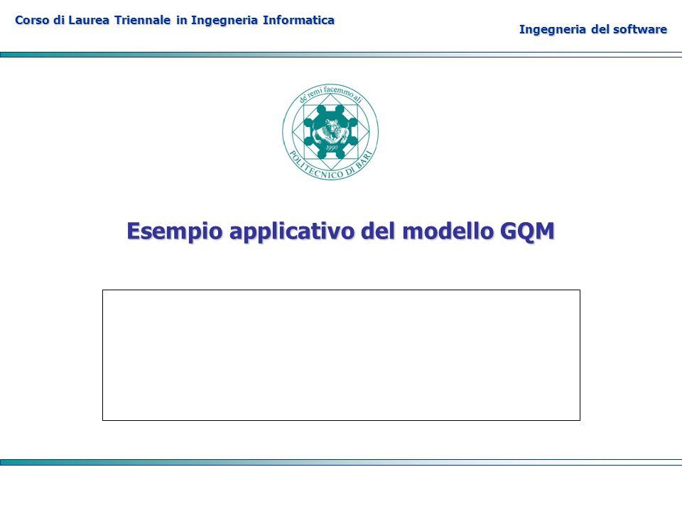 Esempio applicativo del modello GQM