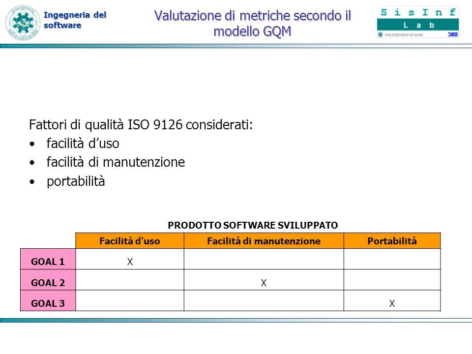 Valutazione di metriche secondo il modello GQM