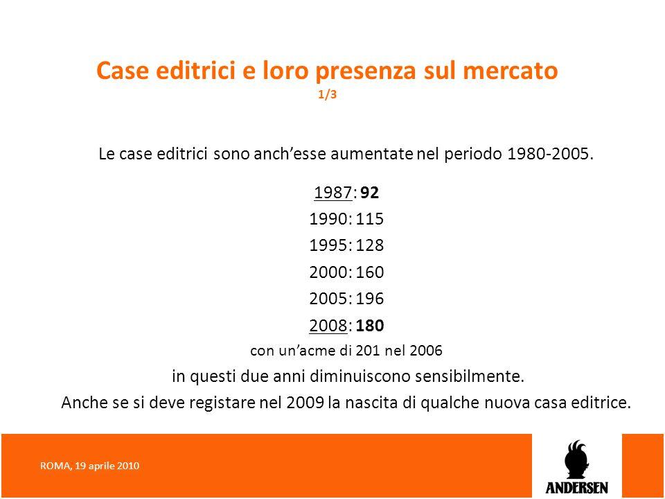 Case editrici e loro presenza sul mercato 1/3