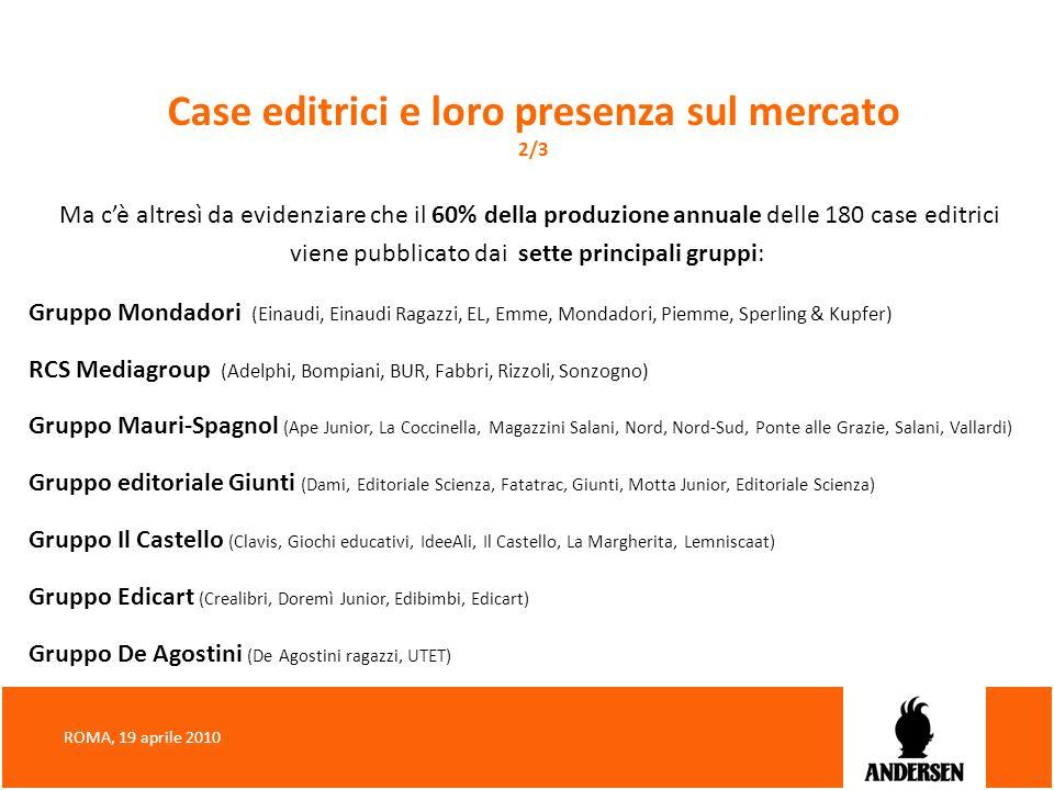 Case editrici e loro presenza sul mercato 2/3