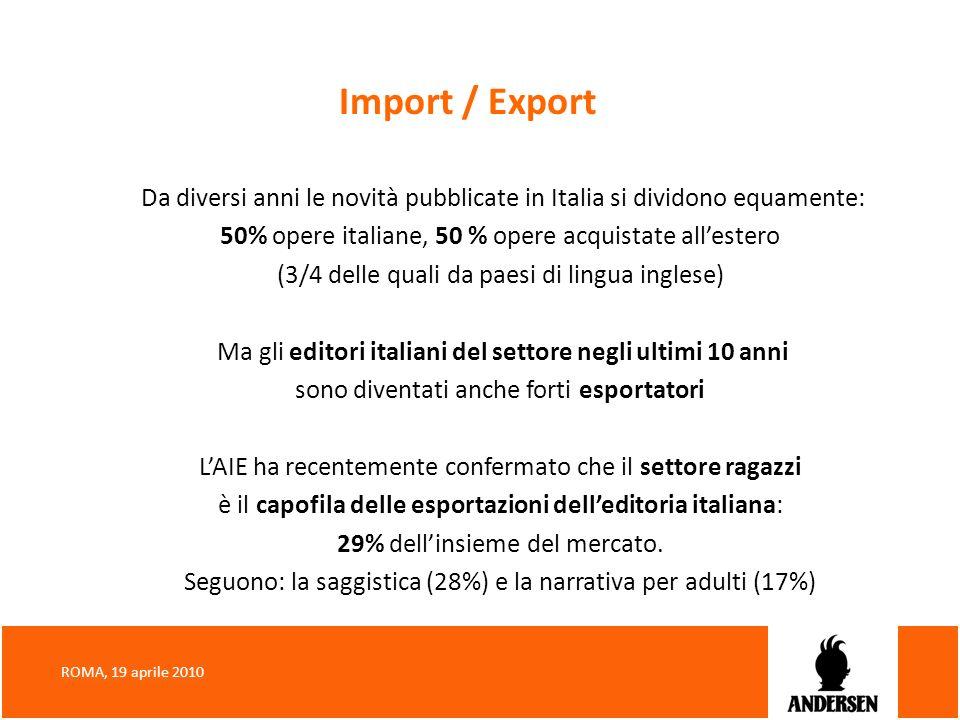 Import / Export 50% opere italiane, 50 % opere acquistate all'estero