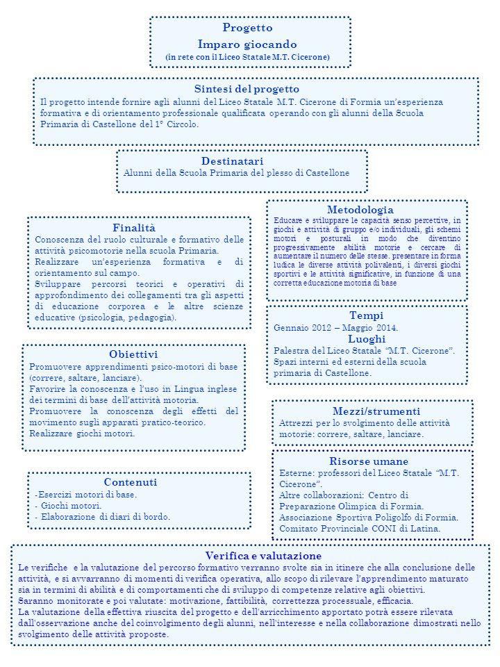 (in rete con il Liceo Statale M.T. Cicerone)