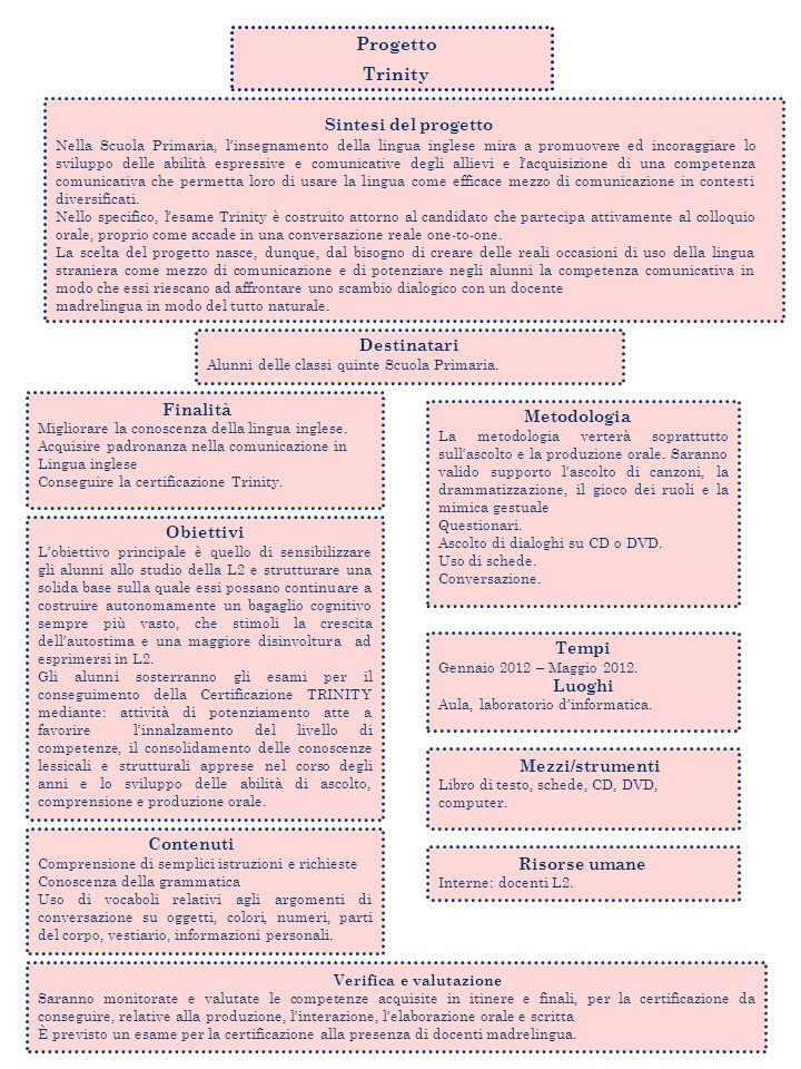 Preferenza Verifica e valutazione - ppt scaricare JB23