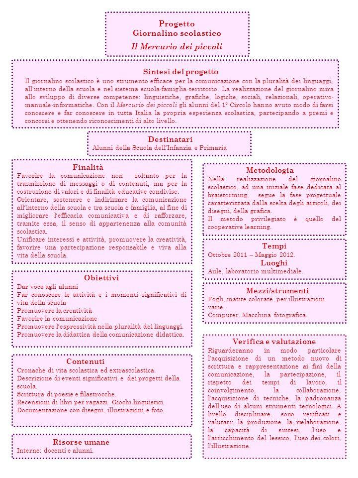Giornalino scolastico Verifica e valutazione