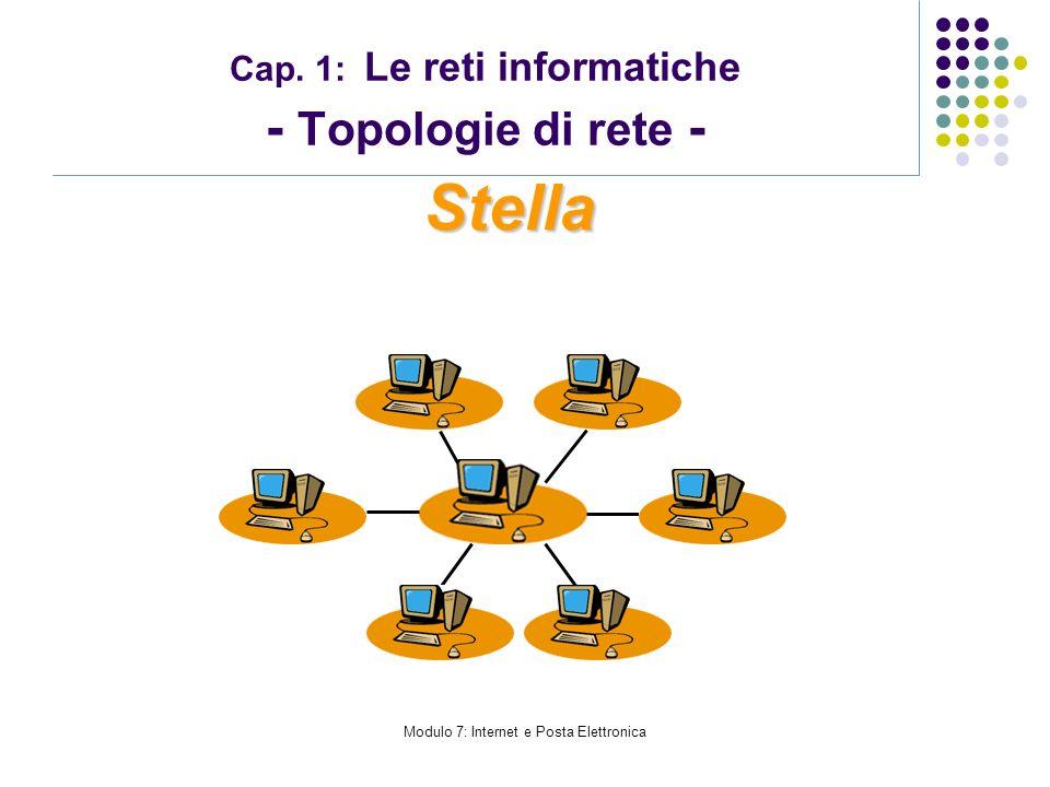 Cap. 1: Le reti informatiche - Topologie di rete -