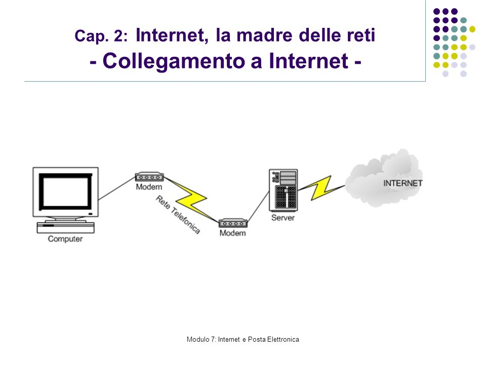 Cap. 2: Internet, la madre delle reti - Collegamento a Internet -