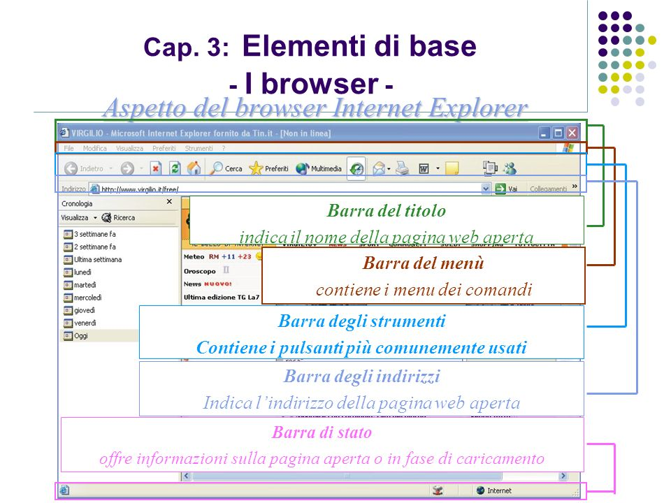 Cap. 3: Elementi di base - I browser -