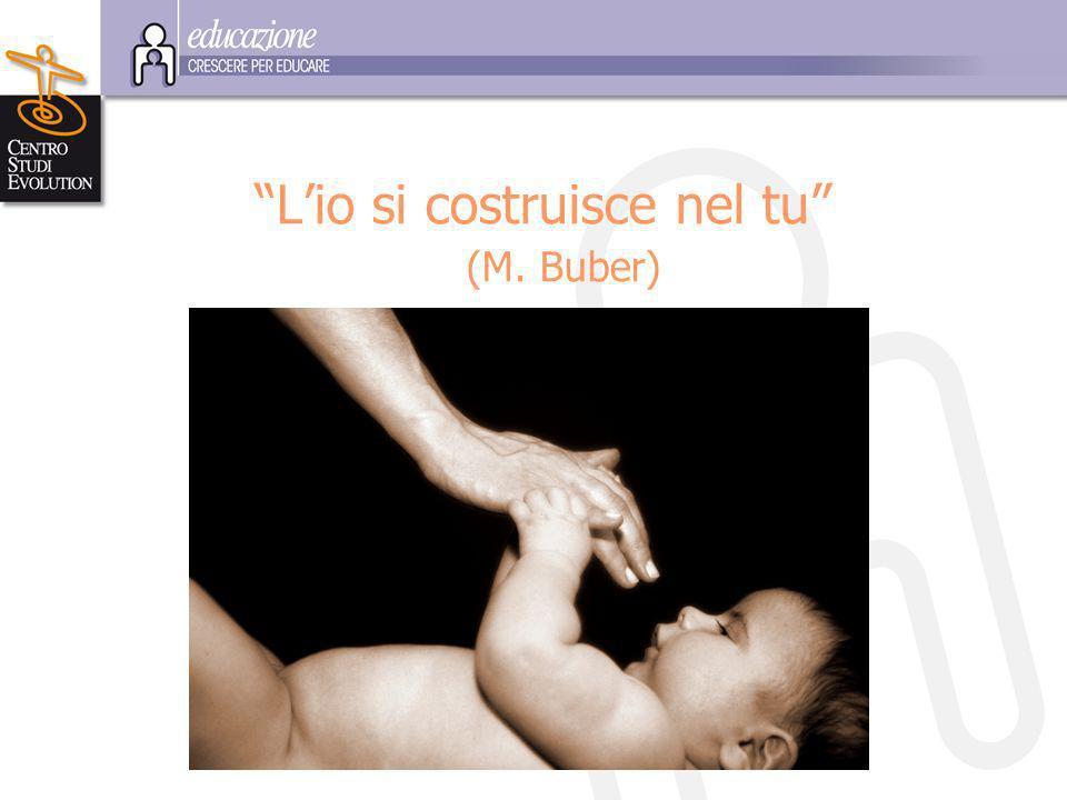 L'io si costruisce nel tu (M. Buber)
