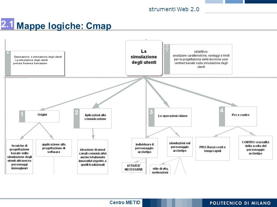2.1 Mappe logiche: Cmap