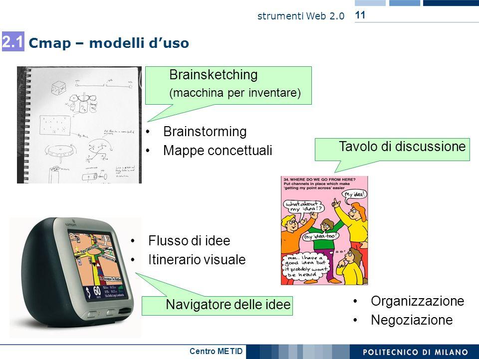 2.1 Cmap – modelli d'uso Brainsketching Brainstorming