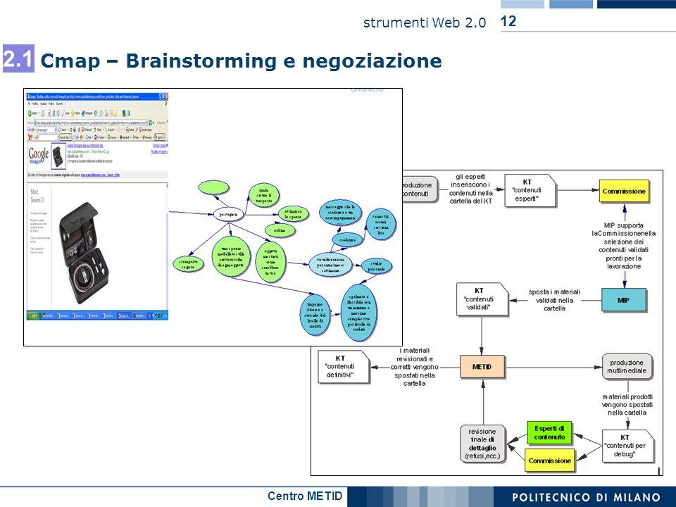 2.1 Cmap – Brainstorming e negoziazione
