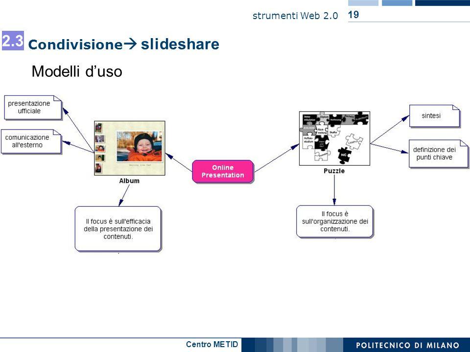 2.3 Condivisione slideshare Modelli d'uso