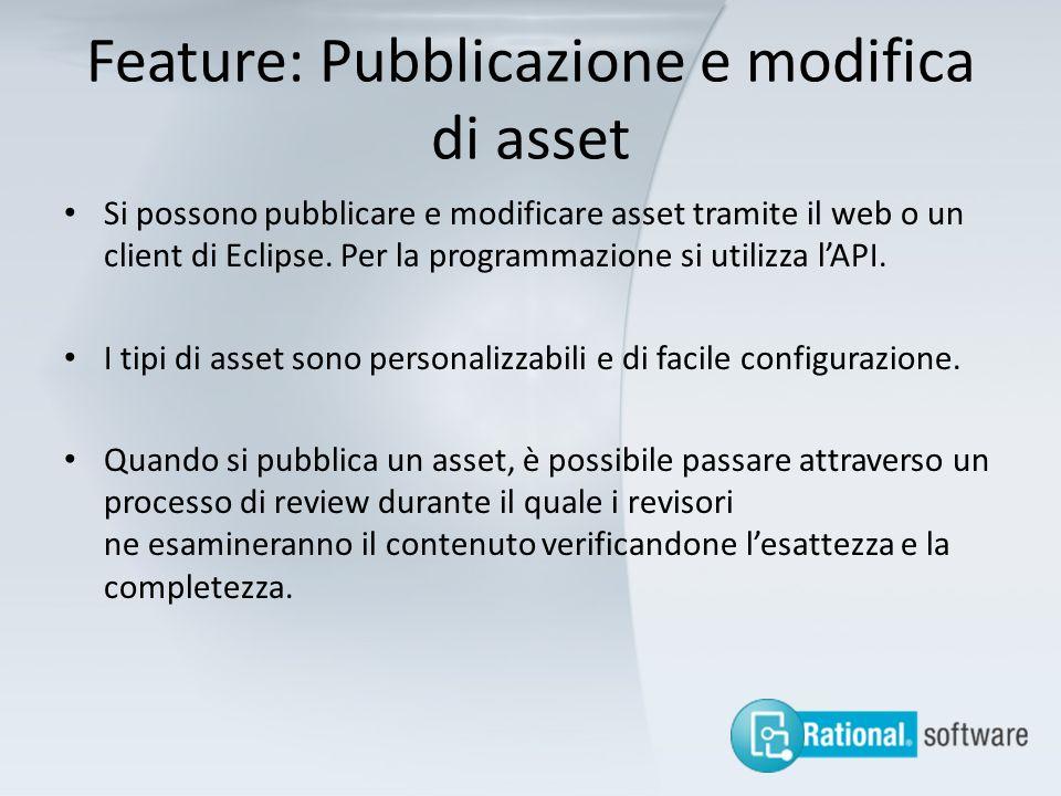 Feature: Pubblicazione e modifica di asset