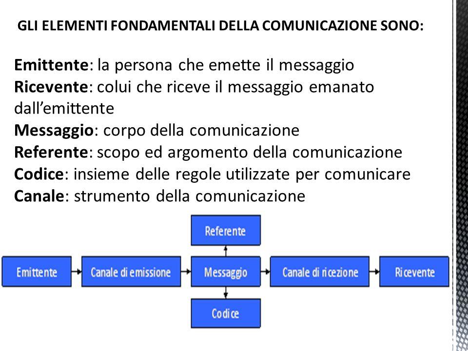 Emittente: la persona che emette il messaggio