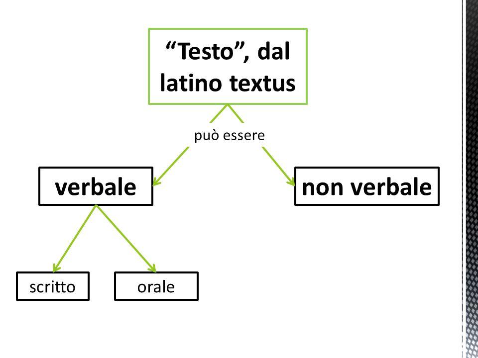 Testo , dal latino textus