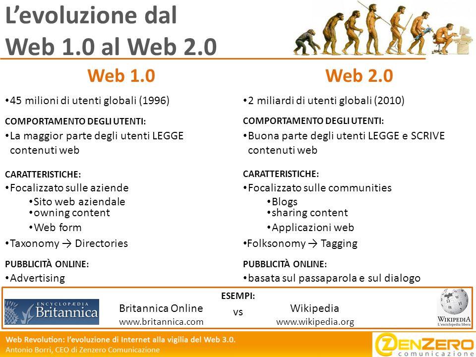 L'evoluzione dal Web 1.0 al Web 2.0