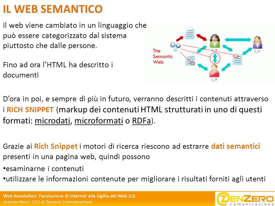 IL WEB SEMANTICO Il web viene cambiato in un linguaggio che può essere categorizzato dal sistema piuttosto che dalle persone.