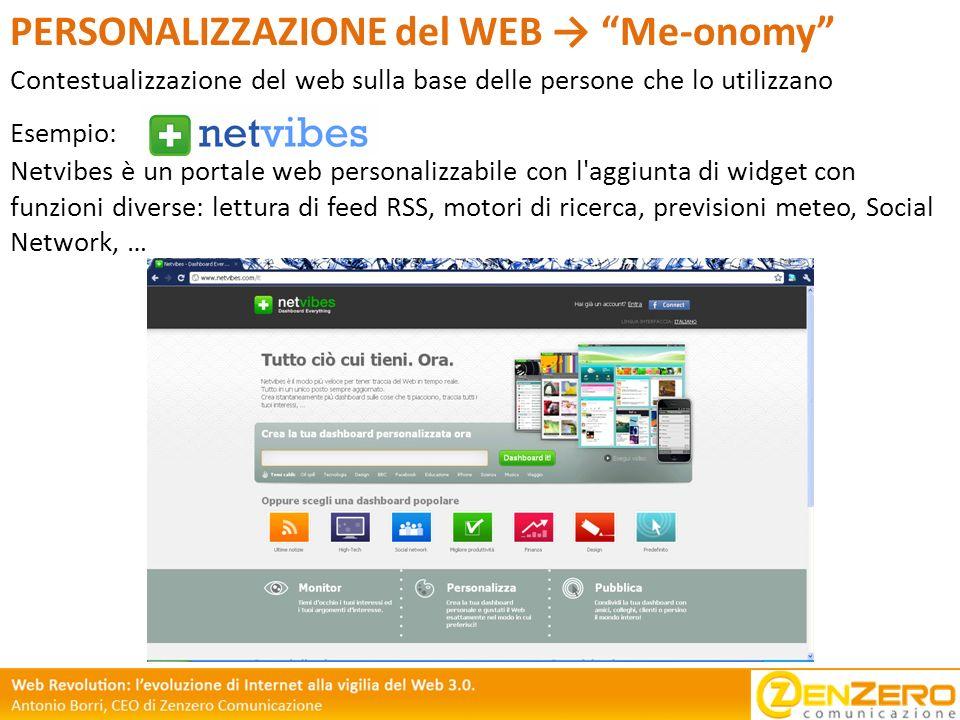 PERSONALIZZAZIONE del WEB → Me-onomy