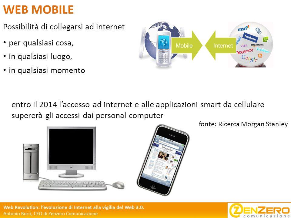 WEB MOBILE Possibilità di collegarsi ad internet per qualsiasi cosa,