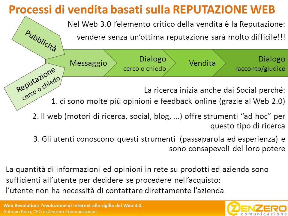 Processi di vendita basati sulla REPUTAZIONE WEB