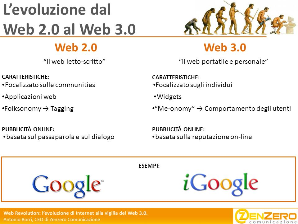 L'evoluzione dal Web 2.0 al Web 3.0
