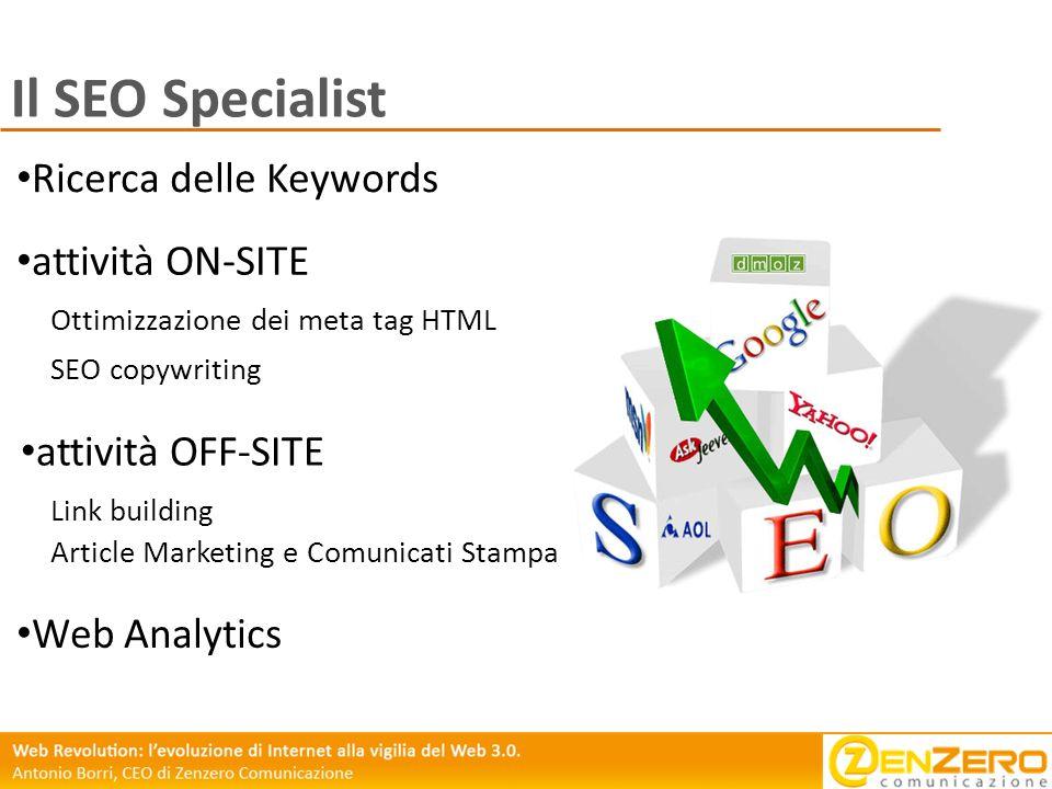 Il SEO Specialist Ricerca delle Keywords attività ON-SITE