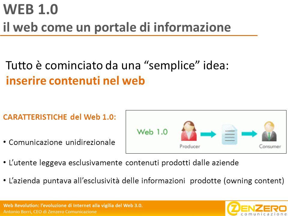 WEB 1.0 il web come un portale di informazione