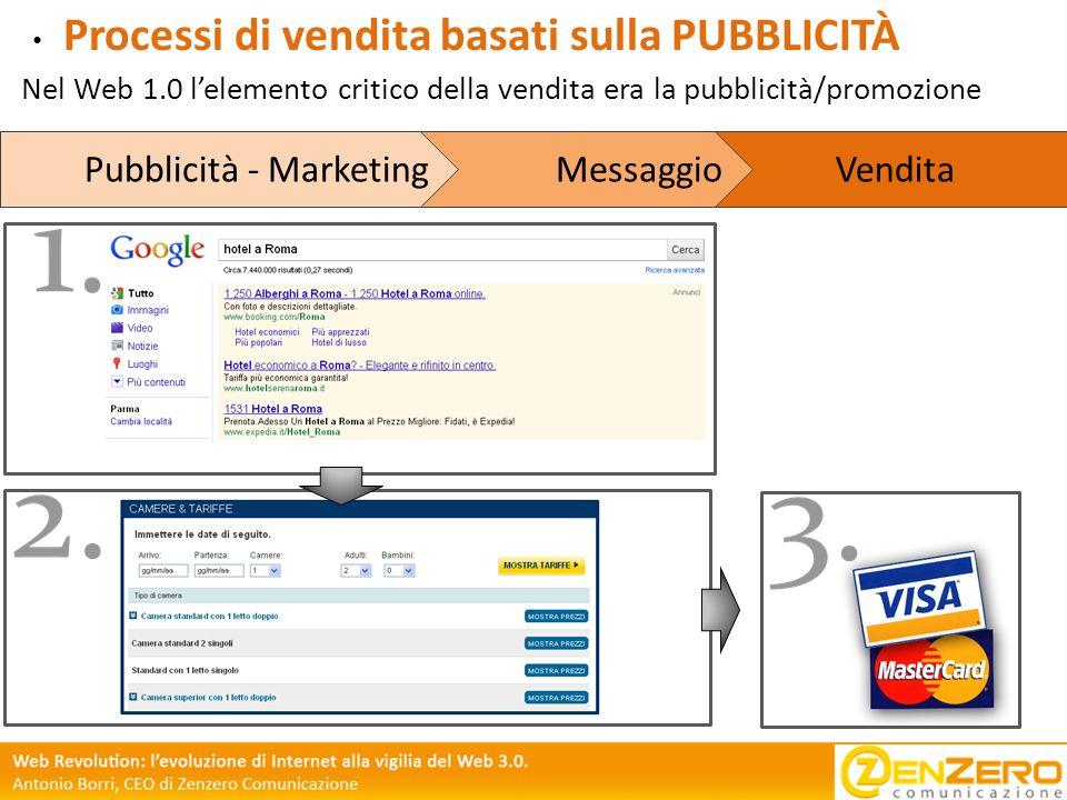 Processi di vendita basati sulla PUBBLICITÀ